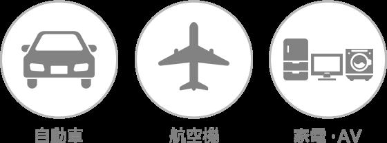 自動車 / 航空機 / 家電・AV